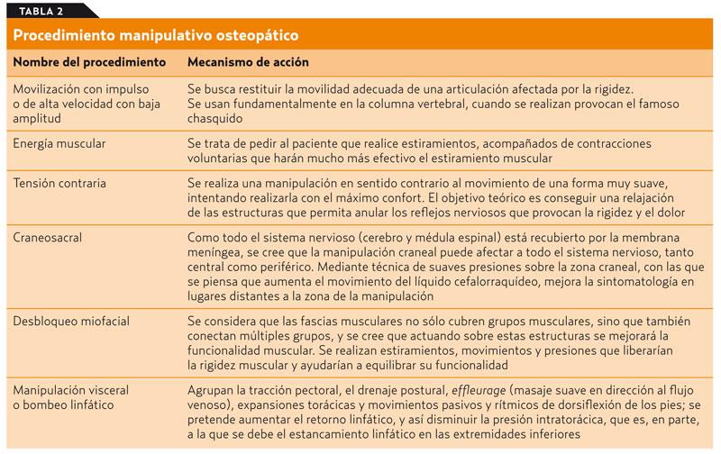 Medicinas alternativas y complementarias (AMF 2011) Los