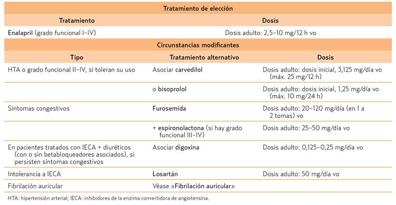 dieta de hipertensión lisinopril y atenolol