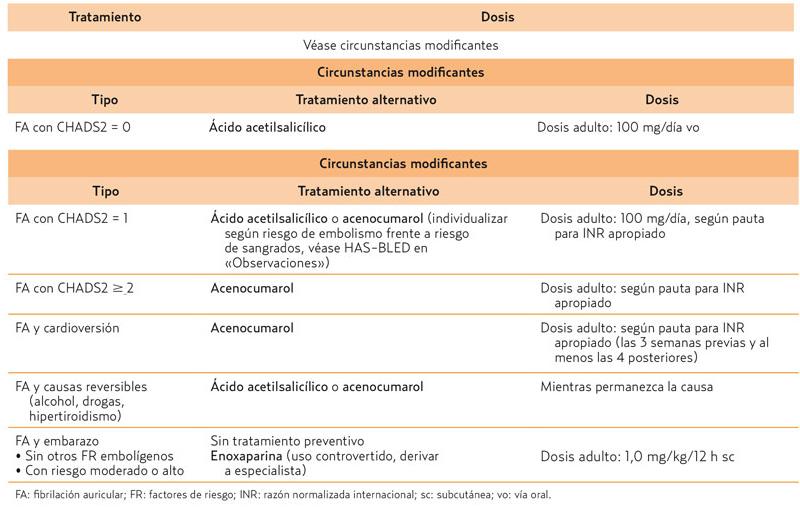Magas vérnyomás és vegetatív-vaszkuláris dystonia