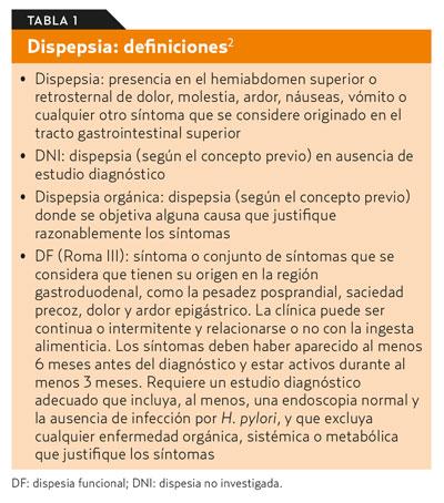 Helicobacter pylori diagnostico diferencial