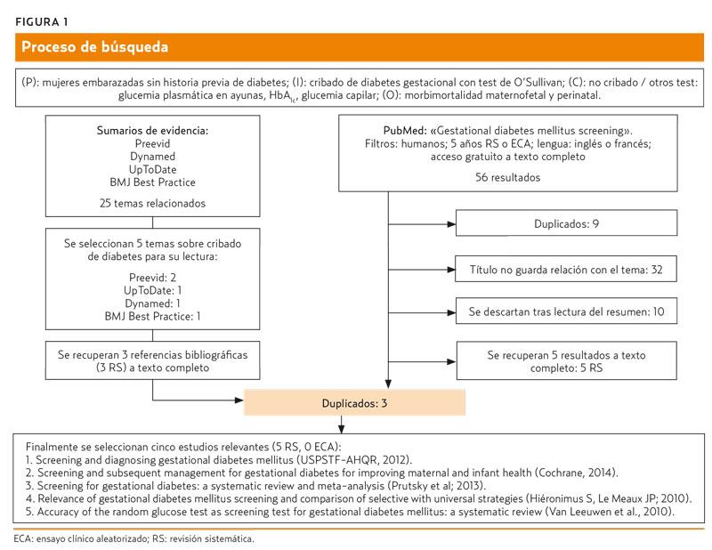 pruebas de diagnóstico para diabetes pdfs