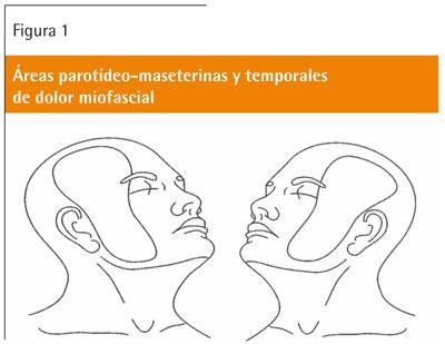 Patología de la articulación temporomandibular (AMF 2010) Mejorando ...