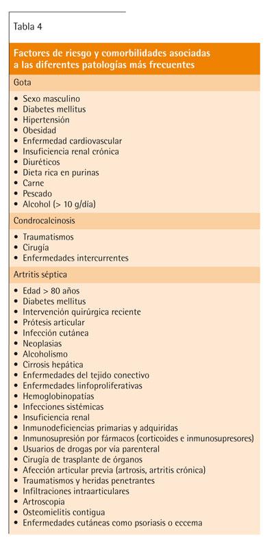 acido urico sangue valori pueden ser las nueces perjudiciales para el acido urico calculos de acido urico sintomas