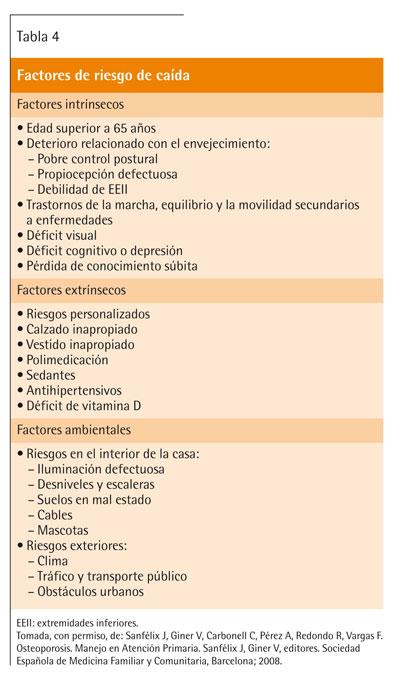 diagnóstico de diabetes tipo 2 que criterios para la osteopenia