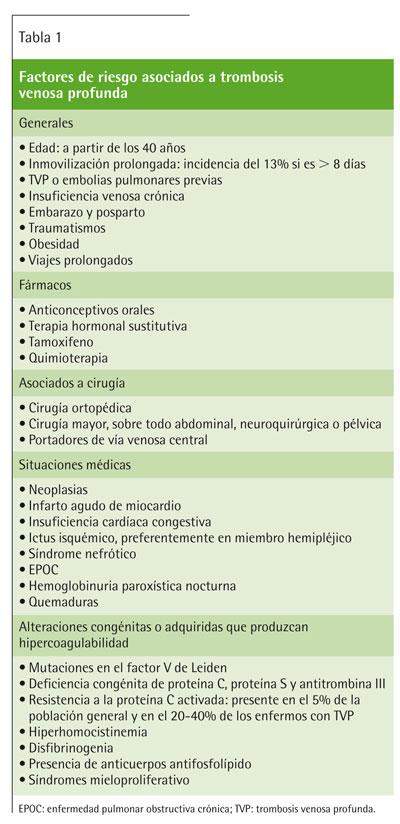 celulitis en pie tratamiento pdf