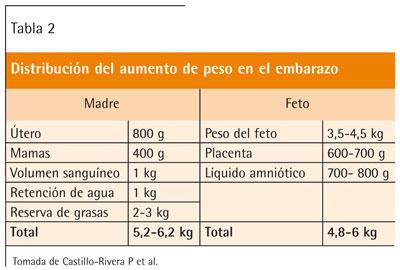 tablas de talla y peso de nios, nias y adolescentes los