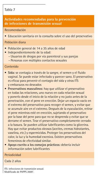 candida uretritis hombres terapia 2