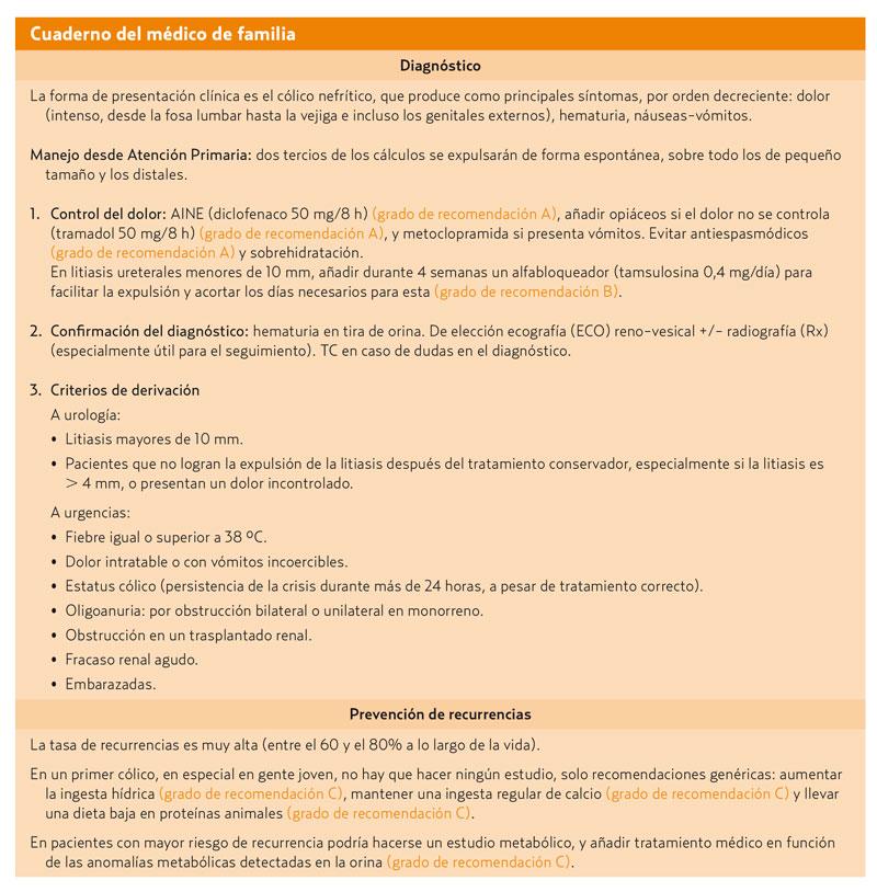 Dieta para pacientes con colicos renales