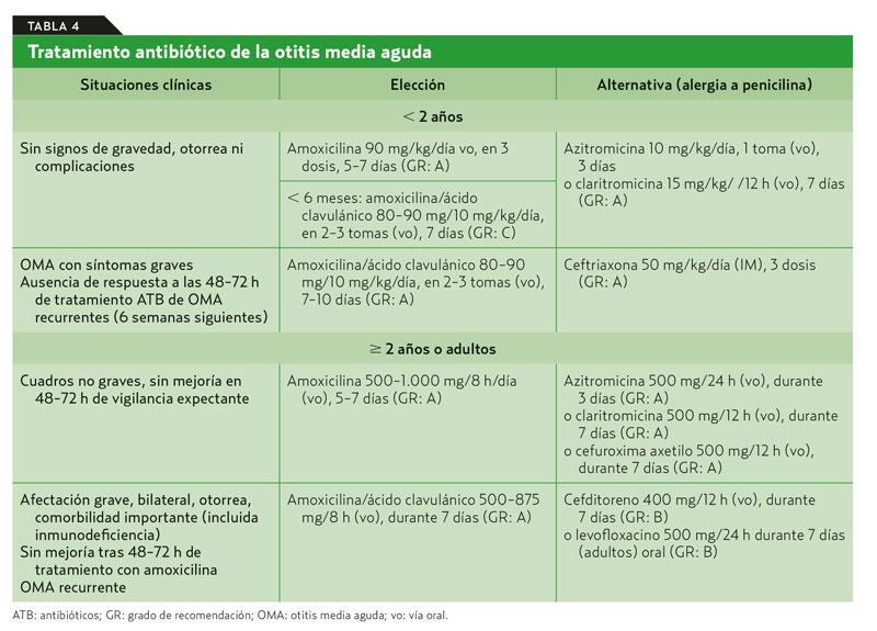 Download pdf aguda pielonefritis cronica y
