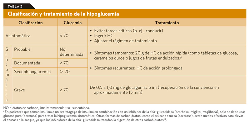 valores de glucemia para diabetes