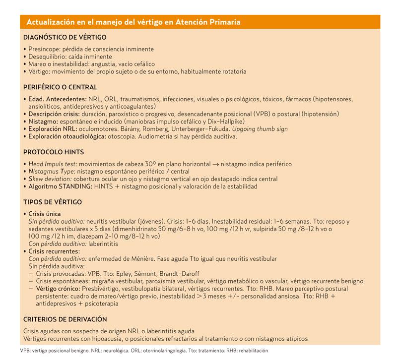 medicamentos para el vertigo postural benigno