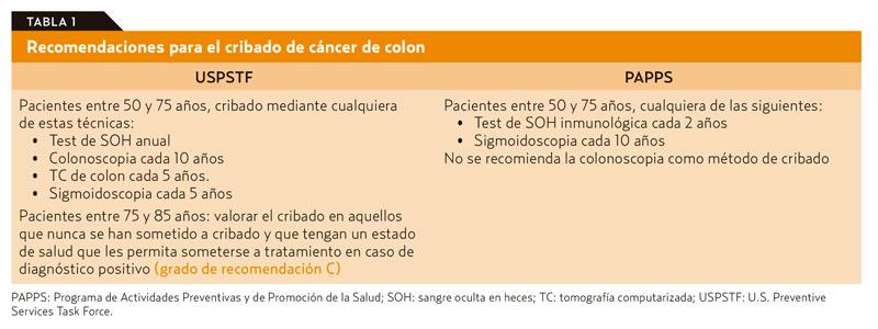 screening para el tumor de la prostata es prevencion primaria